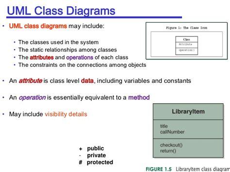 uml design tutorial java lecture 1 uml with java implementation