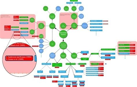 animated flowchart 3d animation process flow diagram wiring diagram with