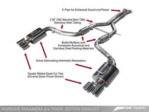 Diagram Of Exhaust System 2000 Ford Focus Exhaust System Diagram Auto Parts Diagrams