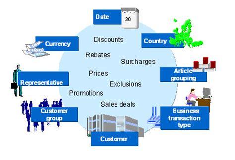 cadena de suministro retail logistica