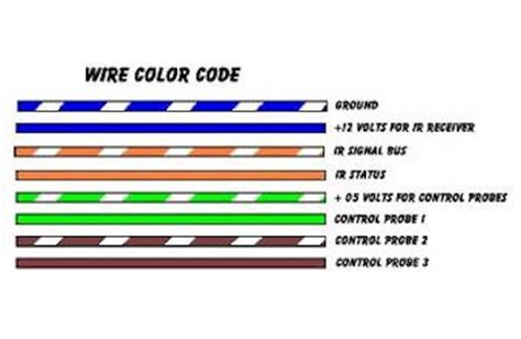 infrared system wire color code stargate unofficial