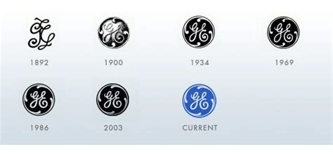 development of the ge logo logo stuff