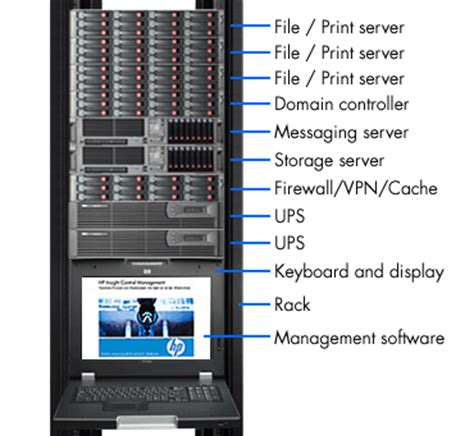 top hp 42u rack dimensions p45 in modern home decoration hp 42u server rack with monitor clickbd