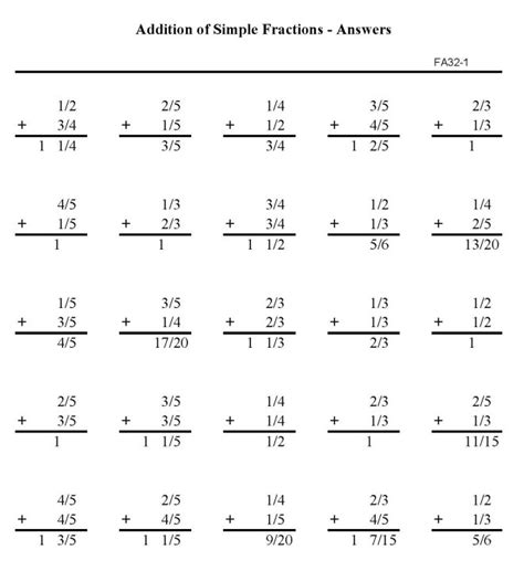 printable ruler with fractions number names worksheets 187 fraction ruler printable free