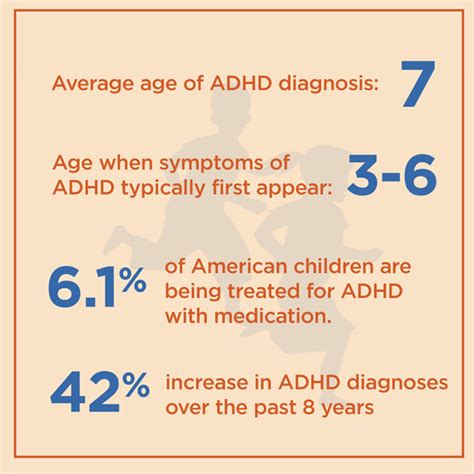 Add Adhd Or Just Plain Normal Boy adhd by the numbers facts statistics and you