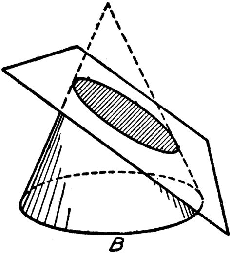 conic sections ellipses conic section using ellipse clipart etc