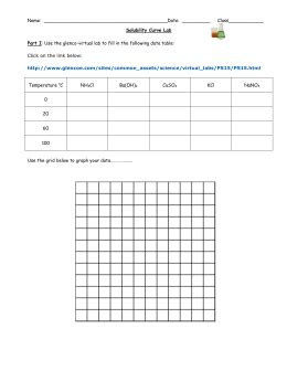 Solubility Curve Worksheet by Pictures Solubility Curve Worksheet Toribeedesign