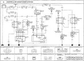 kia wiring diagram newhairstylesformen2014