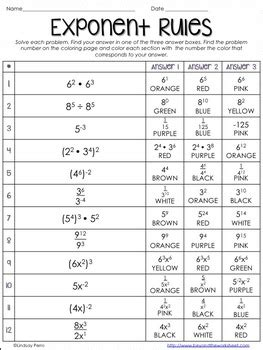 Laws Of Exponents Worksheet Pdf by Exponent Laws Worksheet Calleveryonedaveday