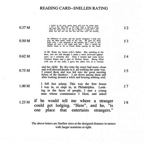 printable eye reading chart printable jaeger eye test chart vocational near test