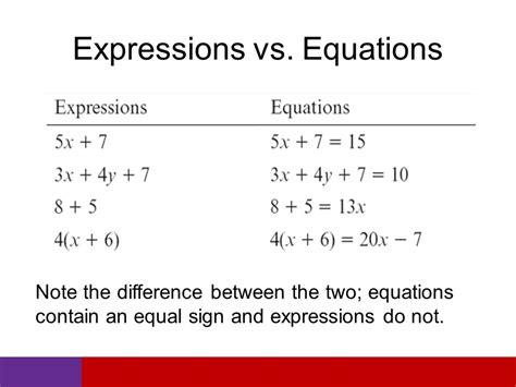 formula 3 vs formula difference between expression and equation tessshebaylo