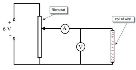 series resistance diagram ohmmeter circuit diagram symbol ohmmeter free engine image for user manual