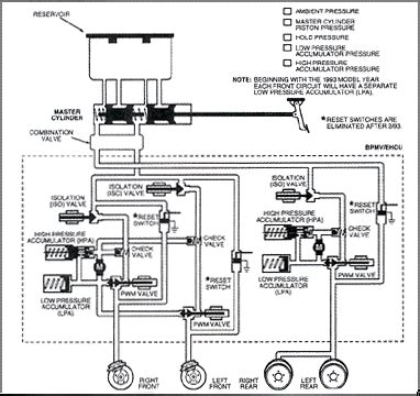 kelsey hayes abs module schematic | get free image about
