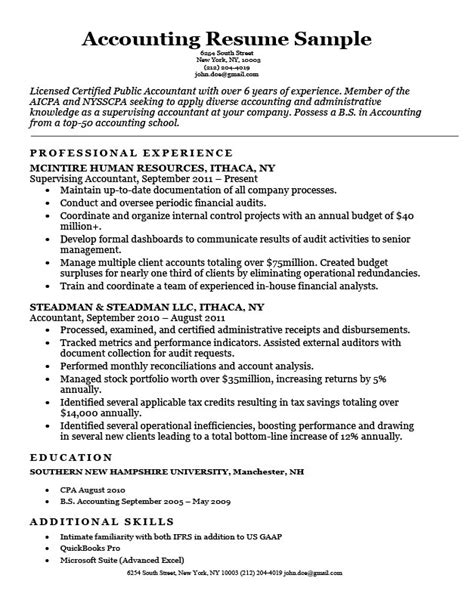 Cpa Resume Exles by Cpa Resume Free Letter Templates Jagsa Us