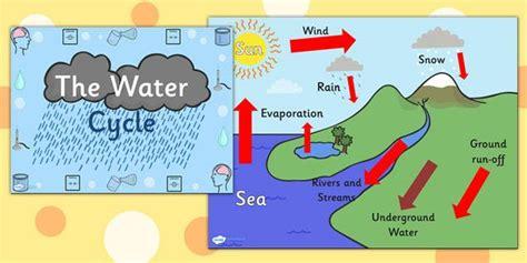 powerpoint tutorial ks2 water cycle diagram powerpoint water cycle the water