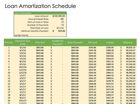 excel amortization schedule template loan amortization schedule template schedule template free