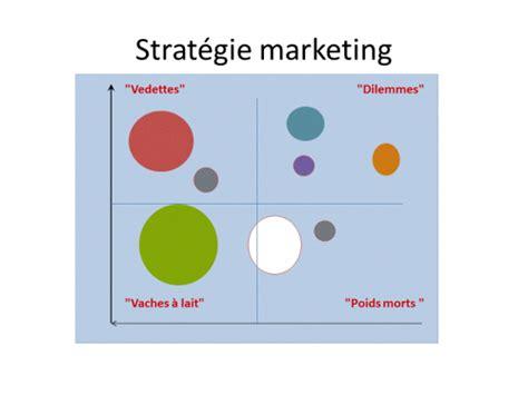Cabinet De Conseil En Marketing by Cabinet De Conseil En Strategie Marketing