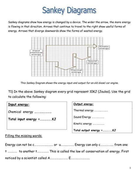 sankey diagram worksheet ks3 sankey diagrams by fehmi prekazi teaching resources tes