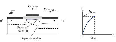 calculate mosfet gate resistor mosfet resistor calculator 28 images bjt transistor biasing calculator mosfet gate resistor