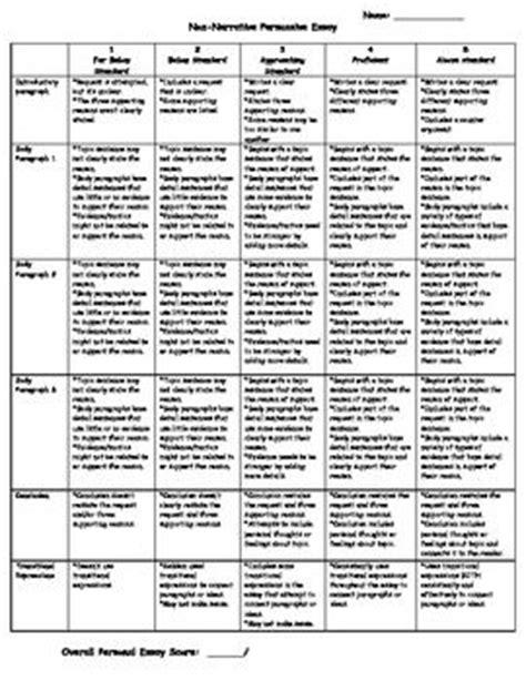 tok essay rubric tok essay outline argumentative essay rubric 5th