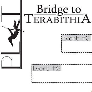plot diagram for bridge to terabithia the bridge to terabithia plot chart organizer diagram arc