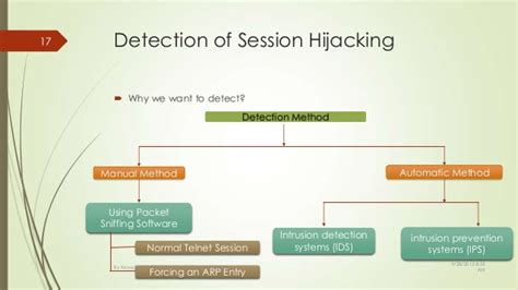 session hijacking tutorial using wireshark session hijacking ppt