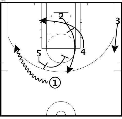basketball court diagrams for plays basketball court layout basketball scores