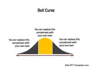 bell curve powerpoint template powerpoint model templates for subscribers
