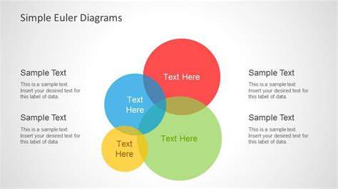 what is a euler diagram simple euler diagrams for powerpoint slidemodel