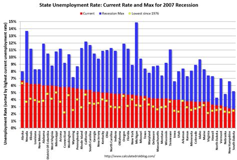alabama unemployment benefits maximum bls unemployment rates stable in 43 states in june