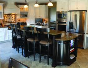 superior Pictures Of Beautiful Kitchens #1: beautiful-kitchens.jpg