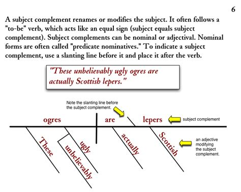 sentence diagramming exles 18 compound complex sentence worksheets diagramming