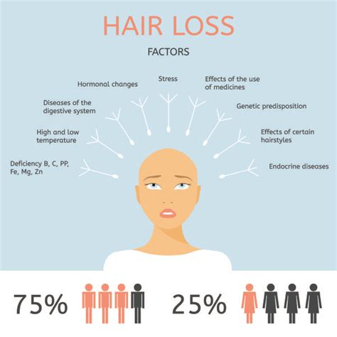 hair loss in women five common causes visual makeover the causes of hair loss in women and how to overcome it