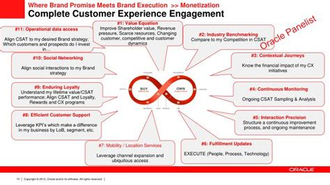 customer experience vs customer engagement a ppt customer experience empowering people empowering