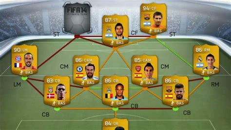 best fifa 14 ultimate team review fifa 14 gotgame
