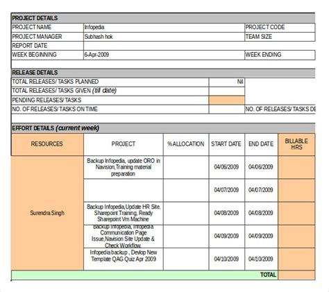 16 inventory report templates free sle exle