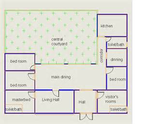 Home Layout Design In India by Indian House Floor Plan Goa India