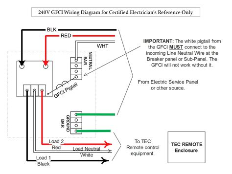 wiring installation gfci electrical diagram
