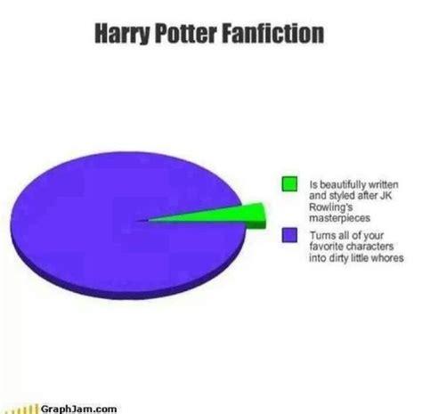 Detox Fanfiction by Harry Potter Fan Fiction Ha Some Of The Fan Fictions On