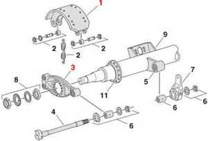 Air Brake System Parts Diagram Brake Shoeid Cast2 1412 Htm