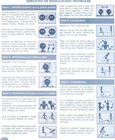 rehabilitacion vestibular ficha ejercicios rehabilitaci 243 n vestibular rinoplastia