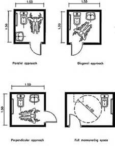 handicapped bathroom layout important for just in