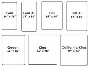 difference between king and queen bed full bed size vs queen full size bed vs queen