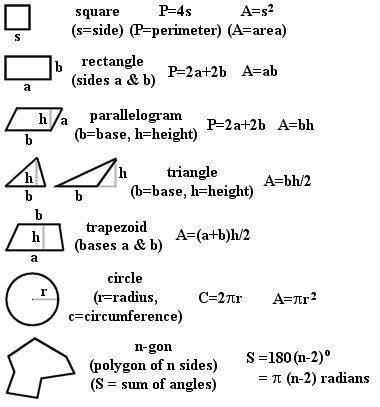 gre math prep course s gre prep course books best 25 math formulas ideas on
