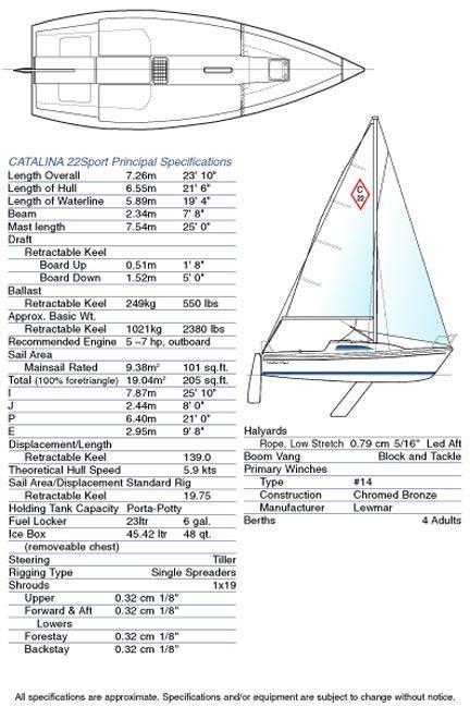 yacht rigging layout catalina 22 sport catalina yachts