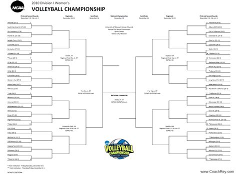 printable ncaa volleyball bracket pin disney dollars image search results on pinterest