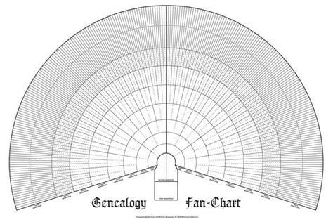printable family tree fan chart genealogy pedigree fan chart 10 generation masthof press