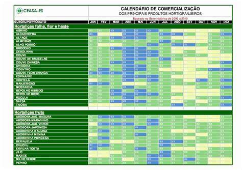 Calendario U De G 2015 B Calendario U De G Elbuencalendario Es