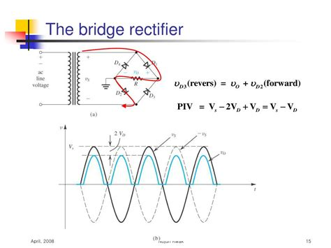 diode as rectifier ppt diode bridge ppt 28 images wave bridge rectifier ppt diode as rectifier ppt 28 images diode