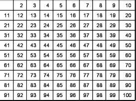 tavola dei divisori fino a 2000 matematica scuola secondaria 1 176 grado divisibilit 224 e